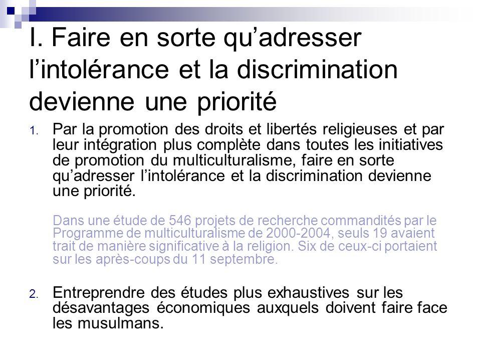 I. Faire en sorte quadresser lintolérance et la discrimination devienne une priorité 1. Par la promotion des droits et libertés religieuses et par leu