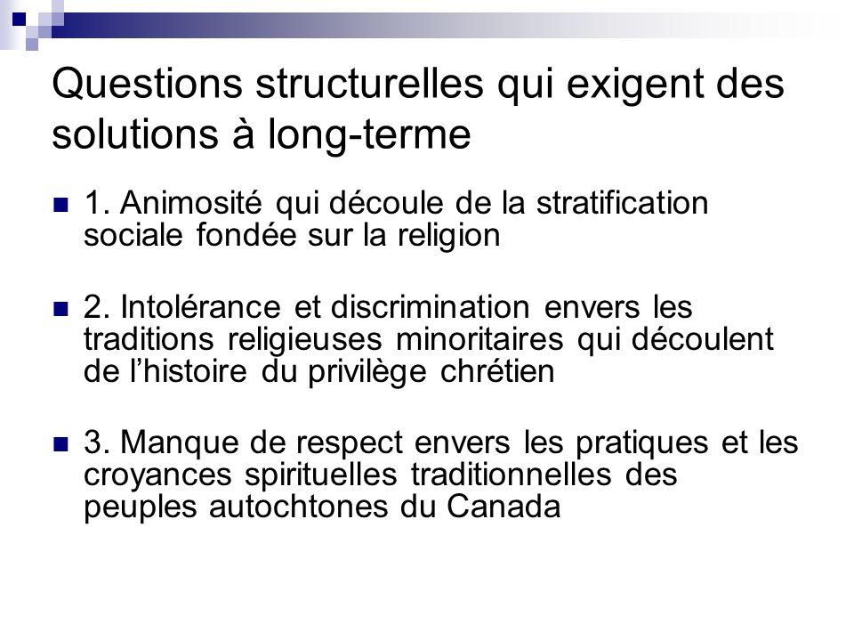 Questions structurelles qui exigent des solutions à long-terme 1. Animosité qui découle de la stratification sociale fondée sur la religion 2. Intolér