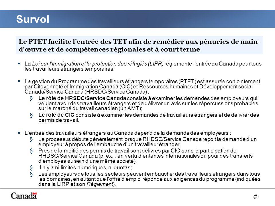 # Survol La Loi sur l immigration et la protection des réfugiés (LIPR) réglemente l entrée au Canada pour tous les travailleurs étrangers temporaires.