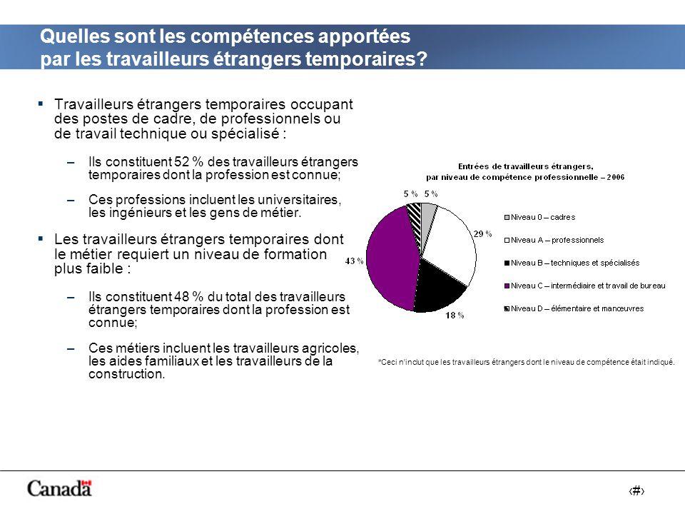# Quelles sont les compétences apportées par les travailleurs étrangers temporaires.