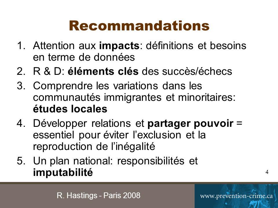 R. Hastings - Paris 2008 4 Recommandations 1.Attention aux impacts: définitions et besoins en terme de données 2.R & D: éléments clés des succès/échec