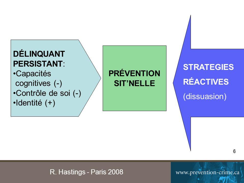 R. Hastings - Paris 2008 6 PRÉVENTION SITNELLE DÉLINQUANT PERSISTANT: Capacités cognitives (-) Contrôle de soi (-) Identité (+) STRATEGIES RÉACTIVES (