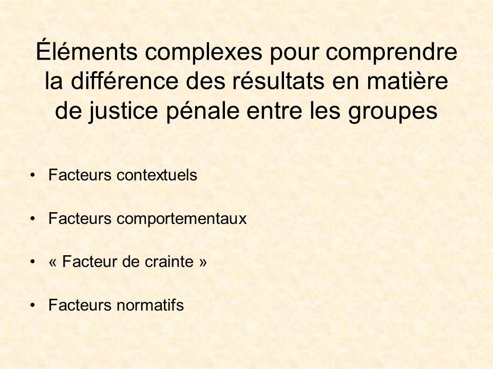 Éléments complexes pour comprendre la différence des résultats en matière de justice pénale entre les groupes Facteurs contextuels Facteurs comportementaux « Facteur de crainte » Facteurs normatifs