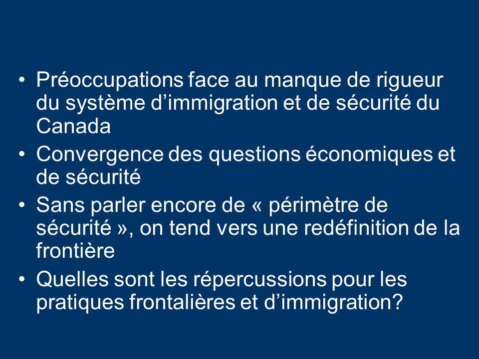 Préoccupations face au manque de rigueur du système dimmigration et de sécurité du Canada Convergence des questions économiques et de sécurité Sans parler encore de « périmètre de sécurité », on tend vers une redéfinition de la frontière Quelles sont les répercussions pour les pratiques frontalières et dimmigration