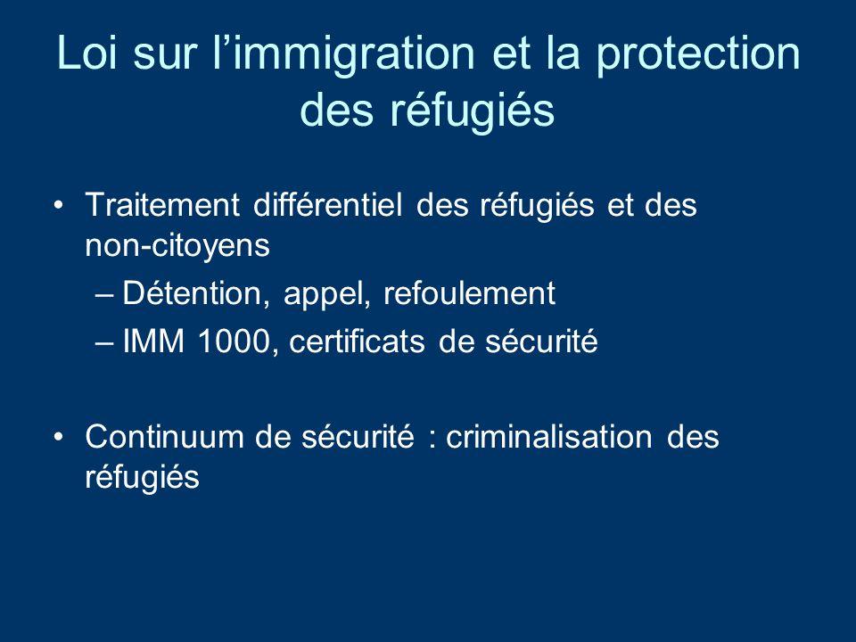 Loi sur limmigration et la protection des réfugiés Traitement différentiel des réfugiés et des non-citoyens –Détention, appel, refoulement –IMM 1000, certificats de sécurité Continuum de sécurité : criminalisation des réfugiés