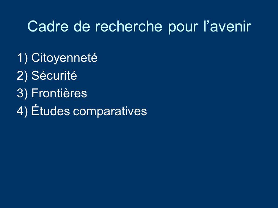 Cadre de recherche pour lavenir 1) Citoyenneté 2) Sécurité 3) Frontières 4) Études comparatives