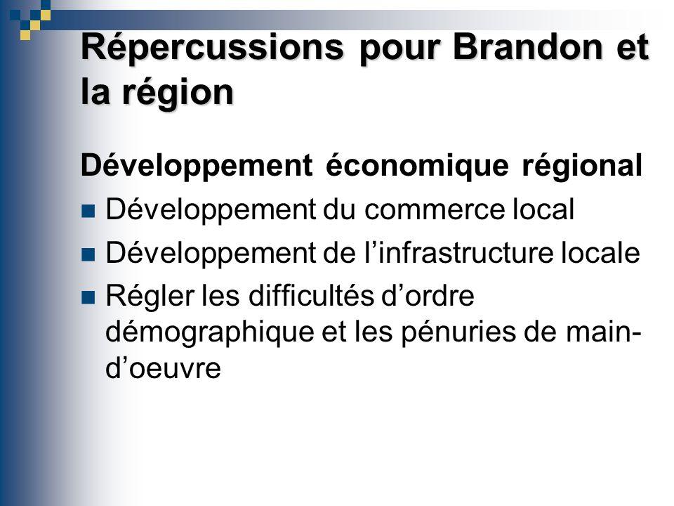 Répercussions pour Brandon et la région Développement économique régional Développement du commerce local Développement de linfrastructure locale Régler les difficultés dordre démographique et les pénuries de main- doeuvre