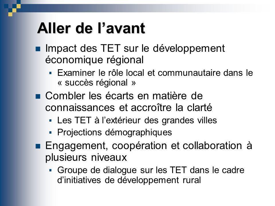 Aller de lavant Impact des TET sur le développement économique régional Examiner le rôle local et communautaire dans le « succès régional » Combler les écarts en matière de connaissances et accroître la clarté Les TET à lextérieur des grandes villes Projections démographiques Engagement, coopération et collaboration à plusieurs niveaux Groupe de dialogue sur les TET dans le cadre dinitiatives de développement rural
