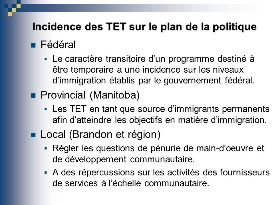 Incidence des TET sur le plan de la politique Fédéral Le caractère transitoire dun programme destiné à être temporaire a une incidence sur les niveaux dimmigration établis par le gouvernement fédéral.