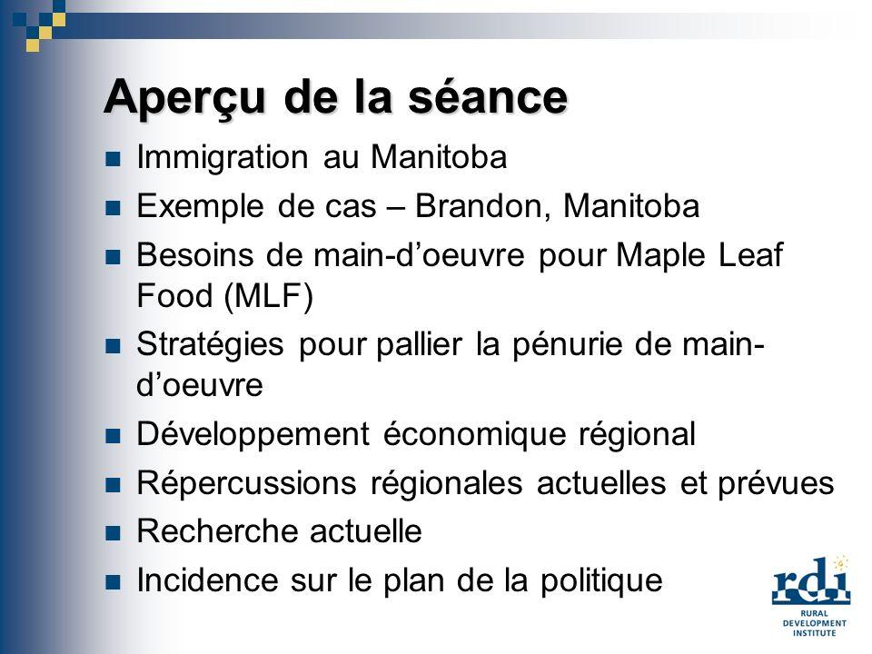 Aperçu de la séance Immigration au Manitoba Exemple de cas – Brandon, Manitoba Besoins de main-doeuvre pour Maple Leaf Food (MLF) Stratégies pour pallier la pénurie de main- doeuvre Développement économique régional Répercussions régionales actuelles et prévues Recherche actuelle Incidence sur le plan de la politique