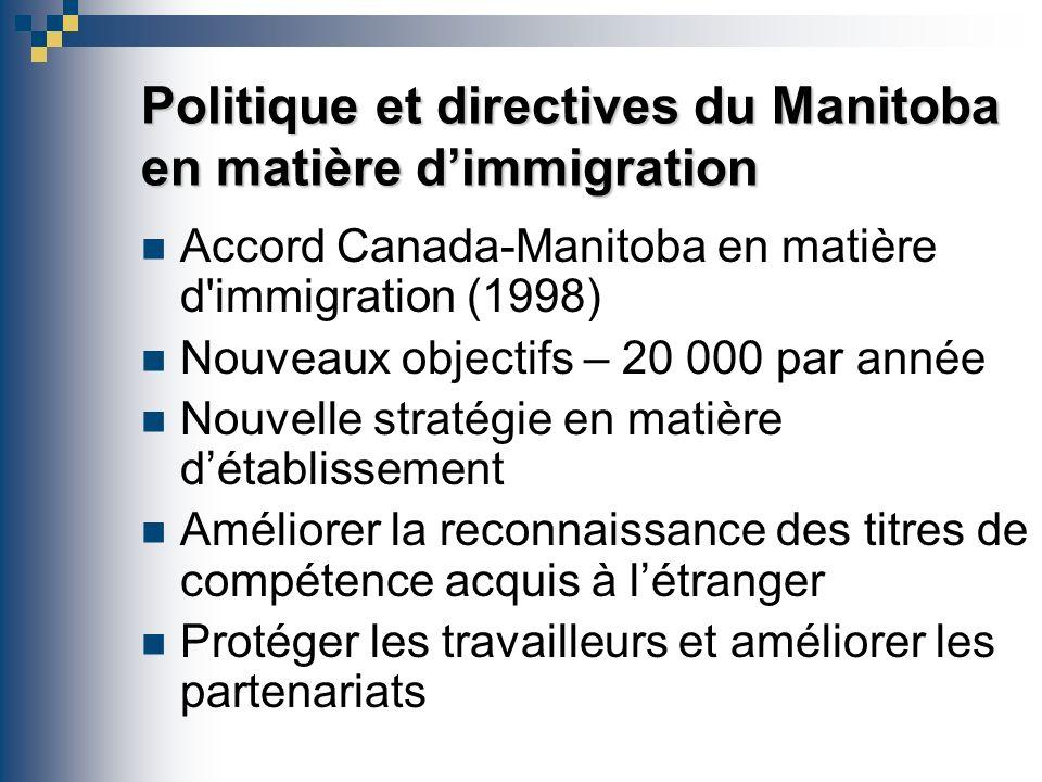 Politique et directives du Manitoba en matière dimmigration Accord Canada-Manitoba en matière d immigration (1998) Nouveaux objectifs – 20 000 par année Nouvelle stratégie en matière détablissement Améliorer la reconnaissance des titres de compétence acquis à létranger Protéger les travailleurs et améliorer les partenariats