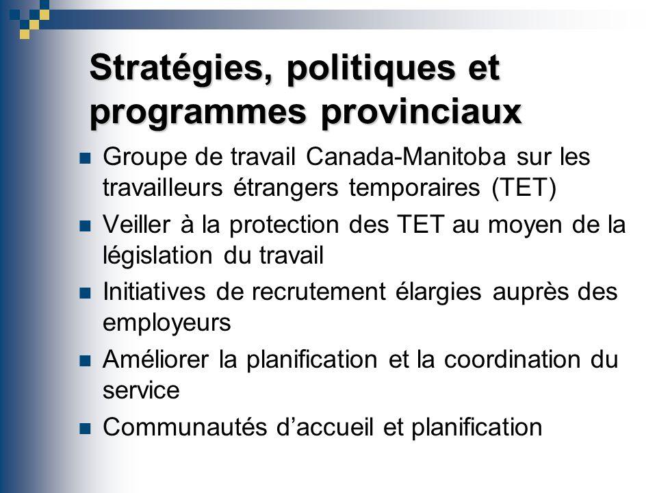 Stratégies, politiques et programmes provinciaux Groupe de travail Canada-Manitoba sur les travailleurs étrangers temporaires (TET) Veiller à la protection des TET au moyen de la législation du travail Initiatives de recrutement élargies auprès des employeurs Améliorer la planification et la coordination du service Communautés daccueil et planification