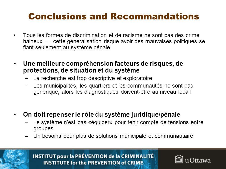 Conclusions and Recommandations Tous les formes de discrimination et de racisme ne sont pas des crime haineux … cette généralisation risque avoir des