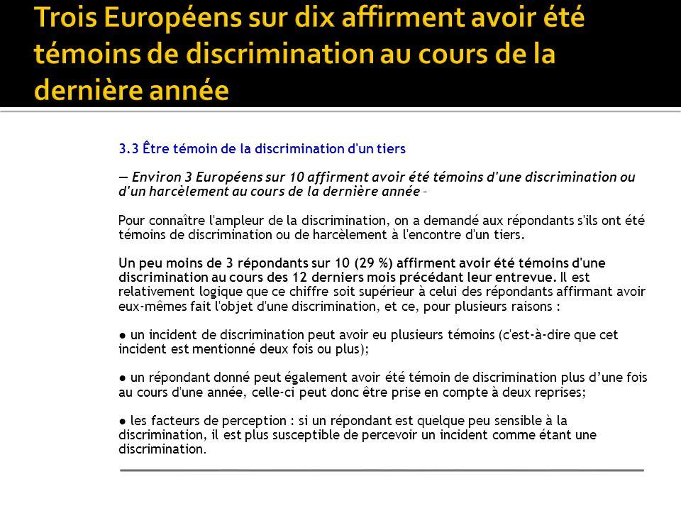 3.3 Être témoin de la discrimination d'un tiers Environ 3 Européens sur 10 affirment avoir été témoins d'une discrimination ou d'un harcèlement au cou