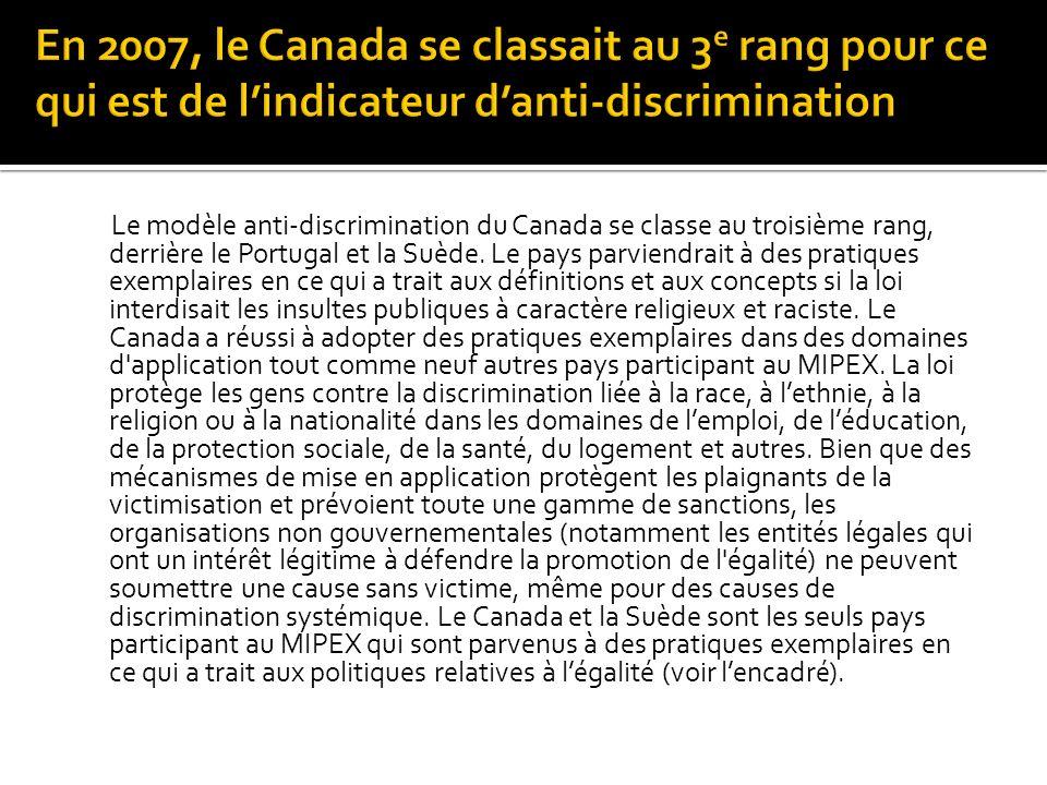 Le modèle anti-discrimination du Canada se classe au troisième rang, derrière le Portugal et la Suède. Le pays parviendrait à des pratiques exemplaire