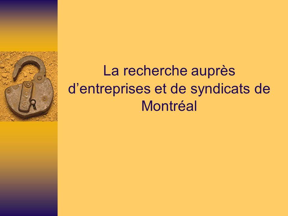 La recherche auprès dentreprises et de syndicats de Montréal