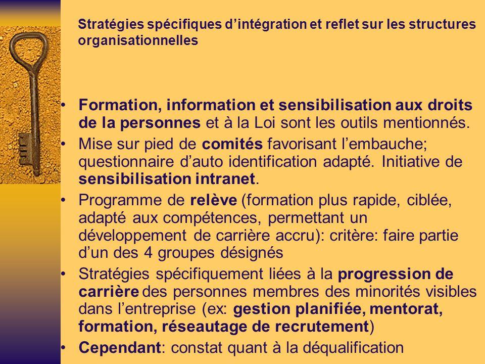 Stratégies spécifiques dintégration et reflet sur les structures organisationnelles Formation, information et sensibilisation aux droits de la personnes et à la Loi sont les outils mentionnés.