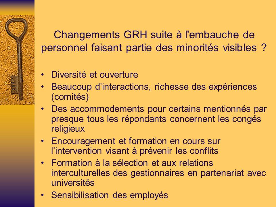 Changements GRH suite à l embauche de personnel faisant partie des minorités visibles .