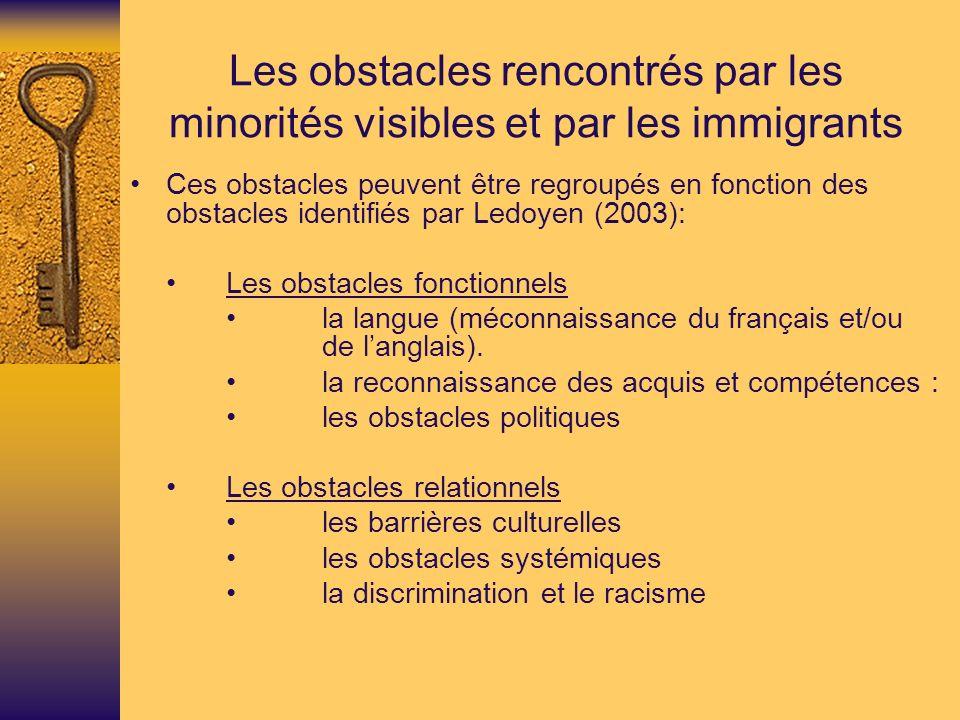 Les obstacles rencontrés par les minorités visibles et par les immigrants Ces obstacles peuvent être regroupés en fonction des obstacles identifiés par Ledoyen (2003): Les obstacles fonctionnels la langue (méconnaissance du français et/ou de langlais).