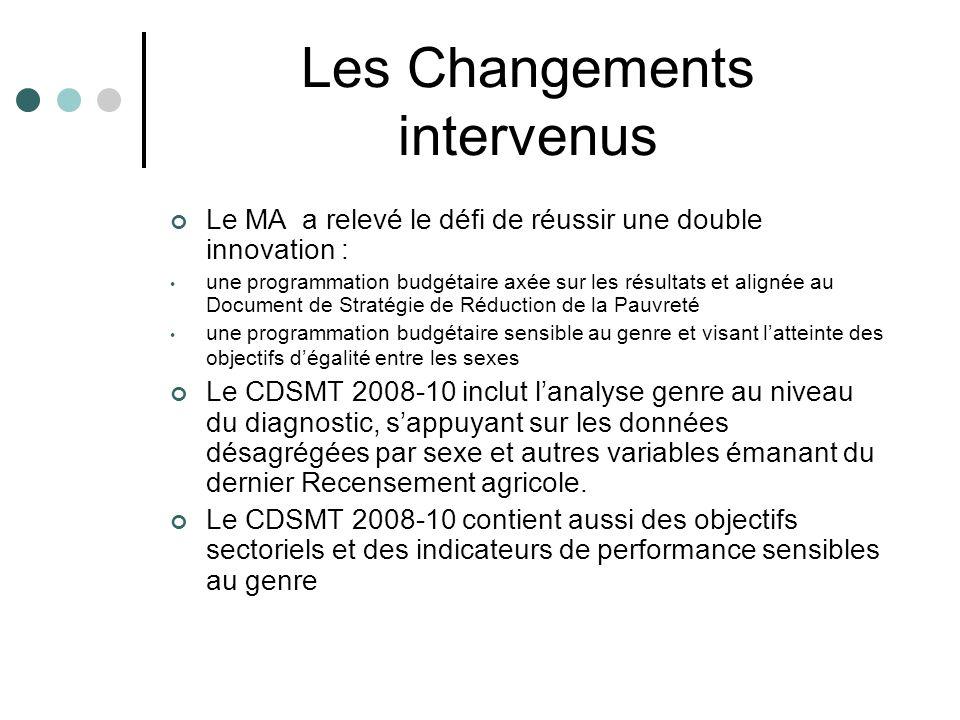 Les Changements intervenus Le MA a relevé le défi de réussir une double innovation : une programmation budgétaire axée sur les résultats et alignée au