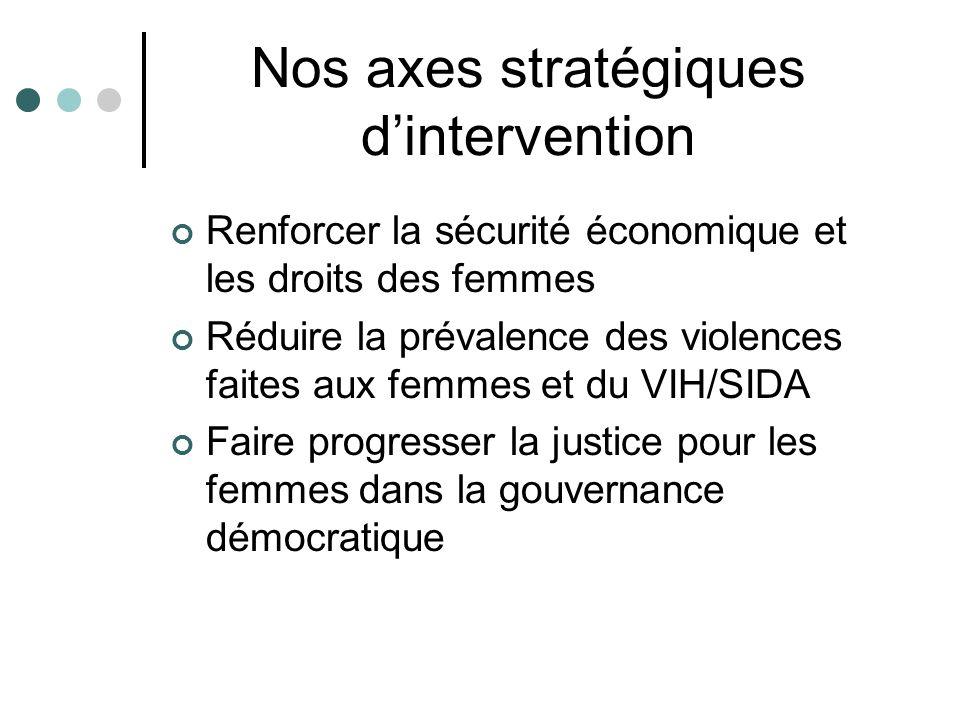 Nos axes stratégiques dintervention Renforcer la sécurité économique et les droits des femmes Réduire la prévalence des violences faites aux femmes et du VIH/SIDA Faire progresser la justice pour les femmes dans la gouvernance démocratique