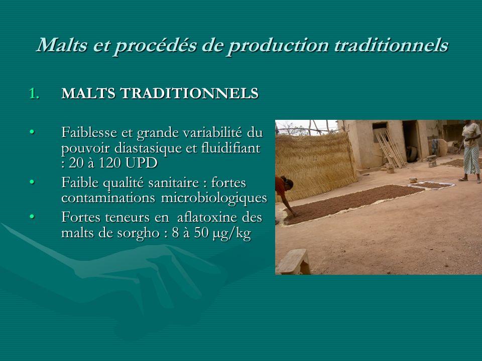 Malts et procédés de production traditionnels 1.MALTS TRADITIONNELS Faiblesse et grande variabilité du pouvoir diastasique et fluidifiant : 20 à 120 U