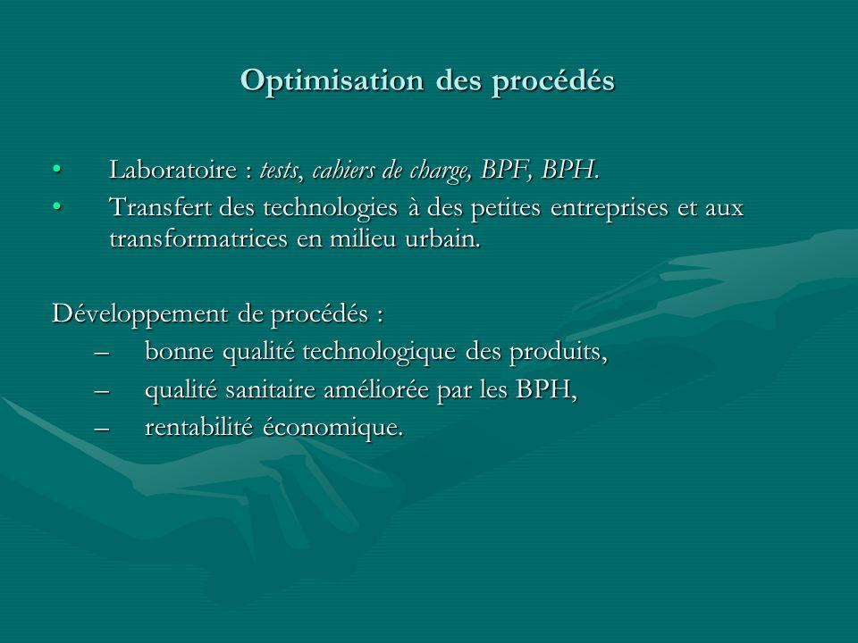 Optimisation des procédés Laboratoire : tests, cahiers de charge, BPF, BPH.Laboratoire : tests, cahiers de charge, BPF, BPH. Transfert des technologie