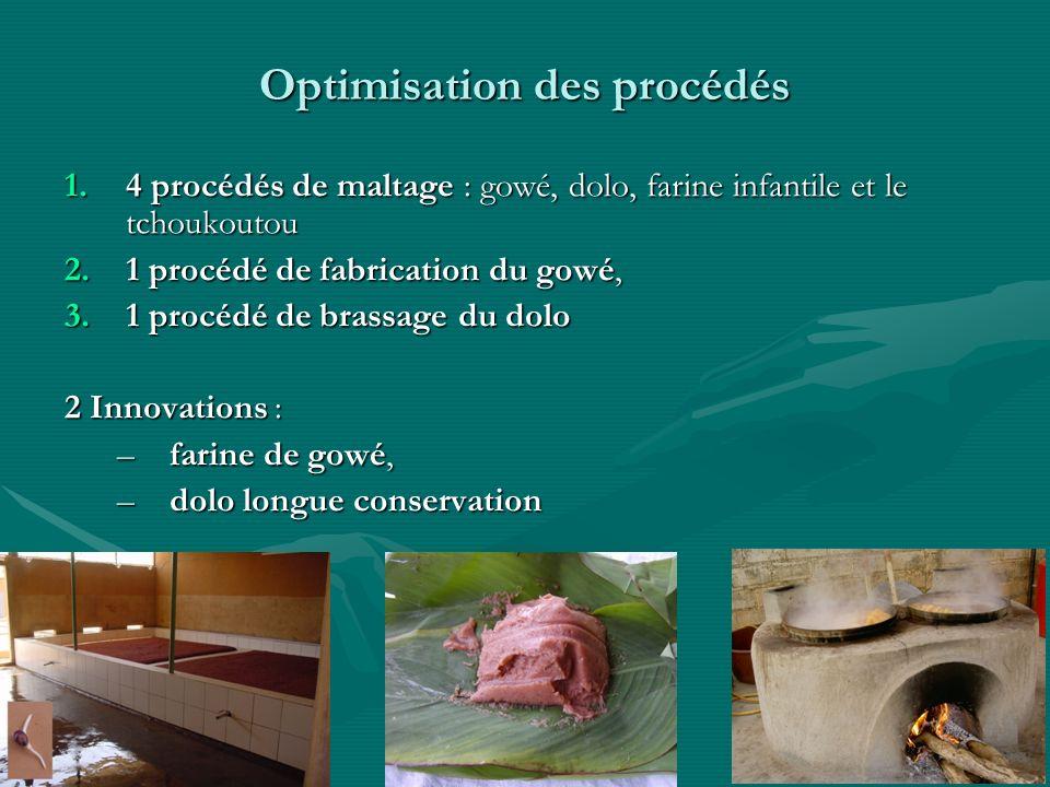 Optimisation des procédés 1.4 procédés de maltage : gowé, dolo, farine infantile et le tchoukoutou 2.1 procédé de fabrication du gowé, 3.1 procédé de
