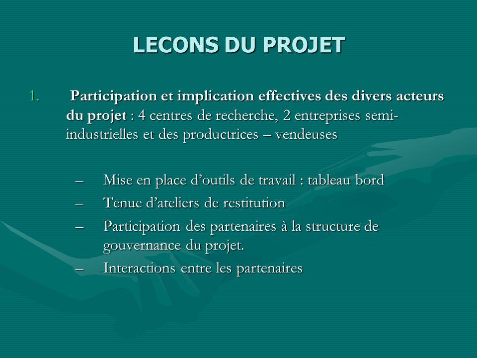 LECONS DU PROJET 1. Participation et implication effectives des divers acteurs du projet : 4 centres de recherche, 2 entreprises semi- industrielles e