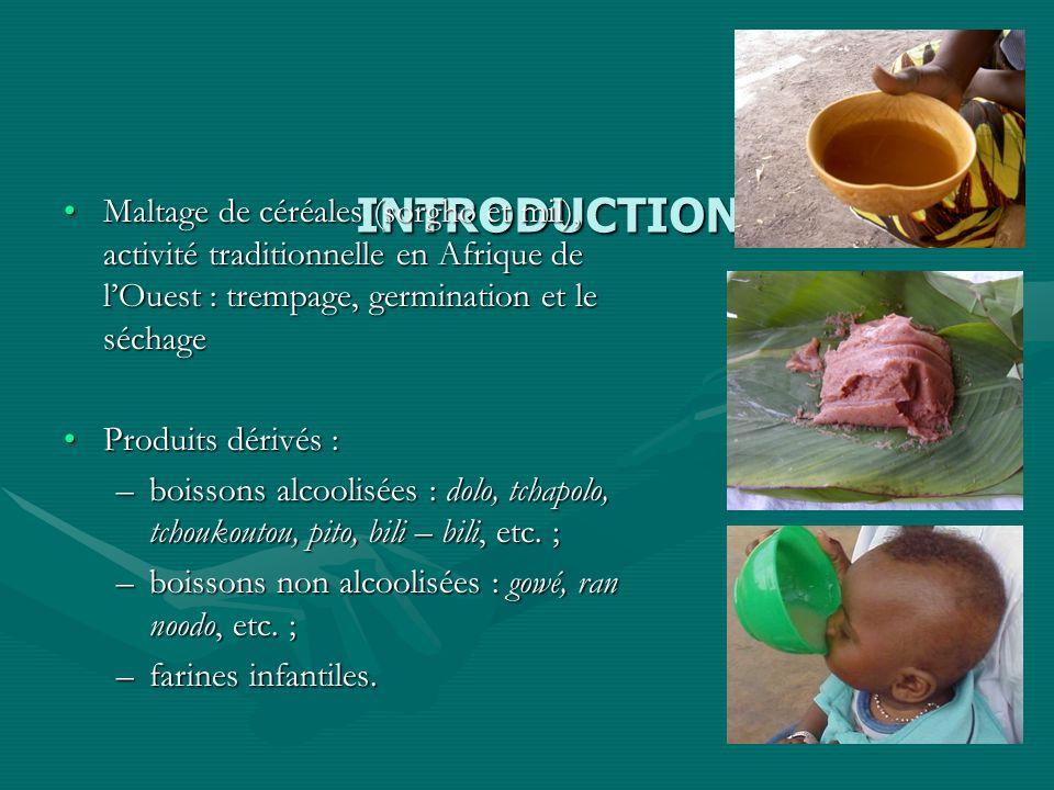 Introduction Maltage et brassage consomment 40 % de la production du sorgho au Burkina Faso (+ de 500 000 tonnes / an) :Maltage et brassage consomment 40 % de la production du sorgho au Burkina Faso (+ de 500 000 tonnes / an) : –sorgho rouge (destiné au dolo) : 25 - 30 % –sorgho blanc : 10 – 15 % sorgho rouge = culture de rente Activités de valorisation du sorgho, des plus lucratives des transformations agro-alimentaires :Activités de valorisation du sorgho, des plus lucratives des transformations agro-alimentaires : – activités de la femme urbaine et surtout de la femme rurale : aire dapprovisionnement en malt des grandes villesaire dapprovisionnement en malt des grandes villes Ouagadougou : rayon de 100 - 150 km Ouagadougou : rayon de 100 - 150 km