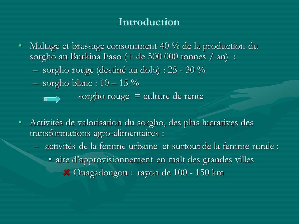 Introduction Maltage et brassage consomment 40 % de la production du sorgho au Burkina Faso (+ de 500 000 tonnes / an) :Maltage et brassage consomment