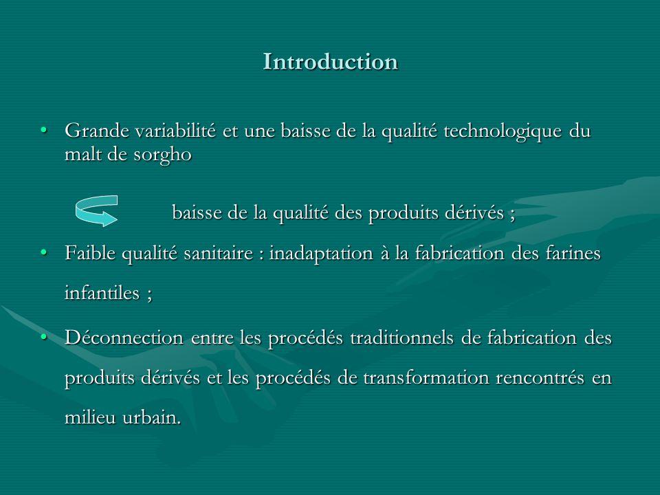 Introduction / objectifs Objectif principal : Promouvoir la production de malts de sorgho ou de mil de qualité pour différentes utilisations en Afrique de lOuest.Promouvoir la production de malts de sorgho ou de mil de qualité pour différentes utilisations en Afrique de lOuest.