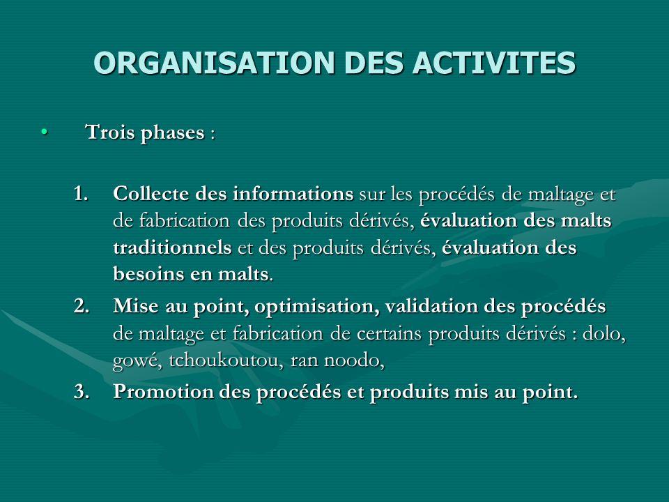 ORGANISATION DES ACTIVITES Trois phases :Trois phases : 1.Collecte des informations sur les procédés de maltage et de fabrication des produits dérivés