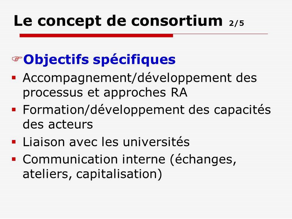 Le concept de consortium 2/5 Objectifs spécifiques Accompagnement/développement des processus et approches RA Formation/développement des capacités des acteurs Liaison avec les universités Communication interne (échanges, ateliers, capitalisation)