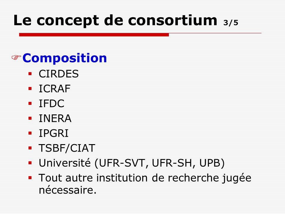 Le concept de consortium 3/5 Composition CIRDES ICRAF IFDC INERA IPGRI TSBF/CIAT Université (UFR-SVT, UFR-SH, UPB) Tout autre institution de recherche jugée nécessaire.