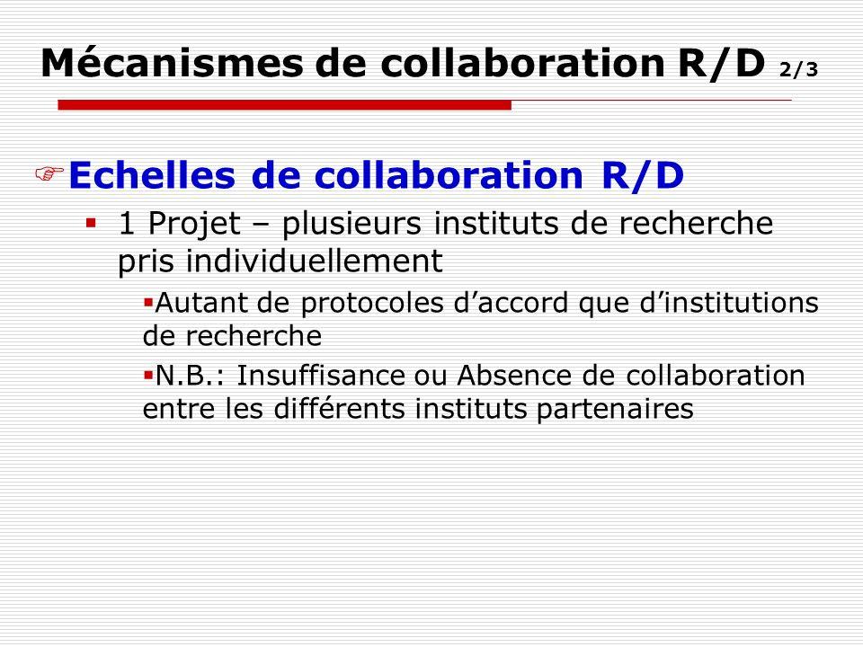 Mécanismes de collaboration R/D 2/3 Echelles de collaboration R/D 1 Projet – plusieurs instituts de recherche pris individuellement Autant de protocoles daccord que dinstitutions de recherche N.B.: Insuffisance ou Absence de collaboration entre les différents instituts partenaires