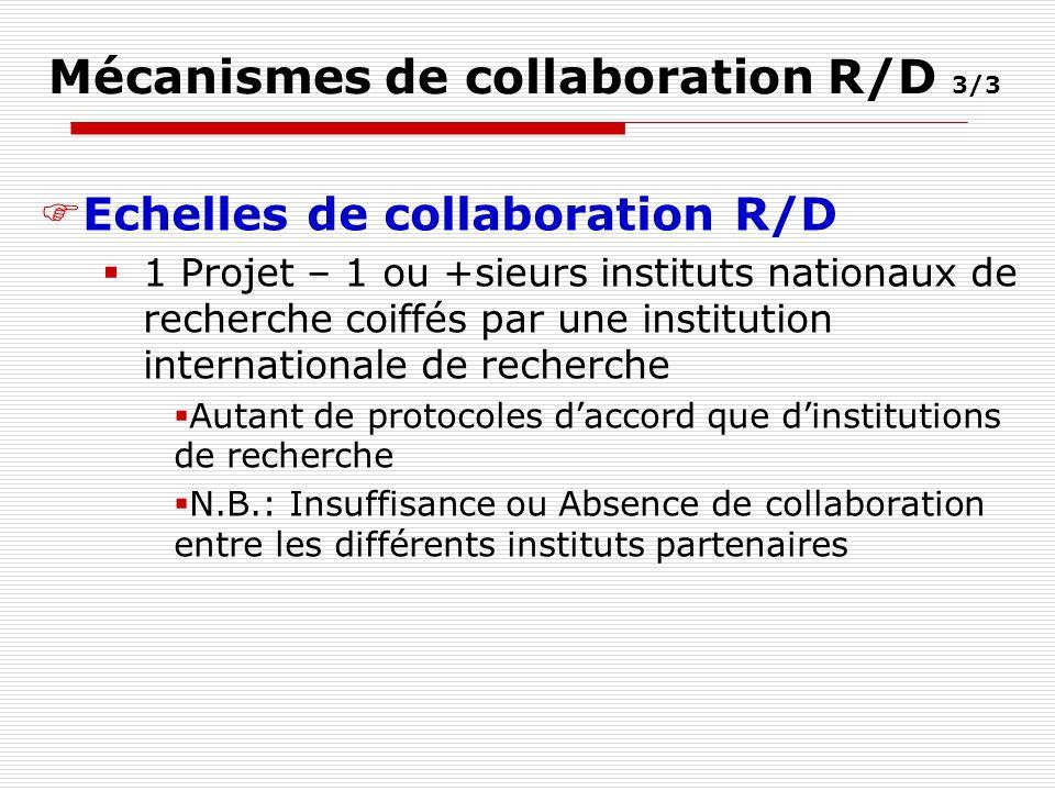 Mécanismes de collaboration R/D 3/3 Echelles de collaboration R/D 1 Projet – 1 ou +sieurs instituts nationaux de recherche coiffés par une institution internationale de recherche Autant de protocoles daccord que dinstitutions de recherche N.B.: Insuffisance ou Absence de collaboration entre les différents instituts partenaires