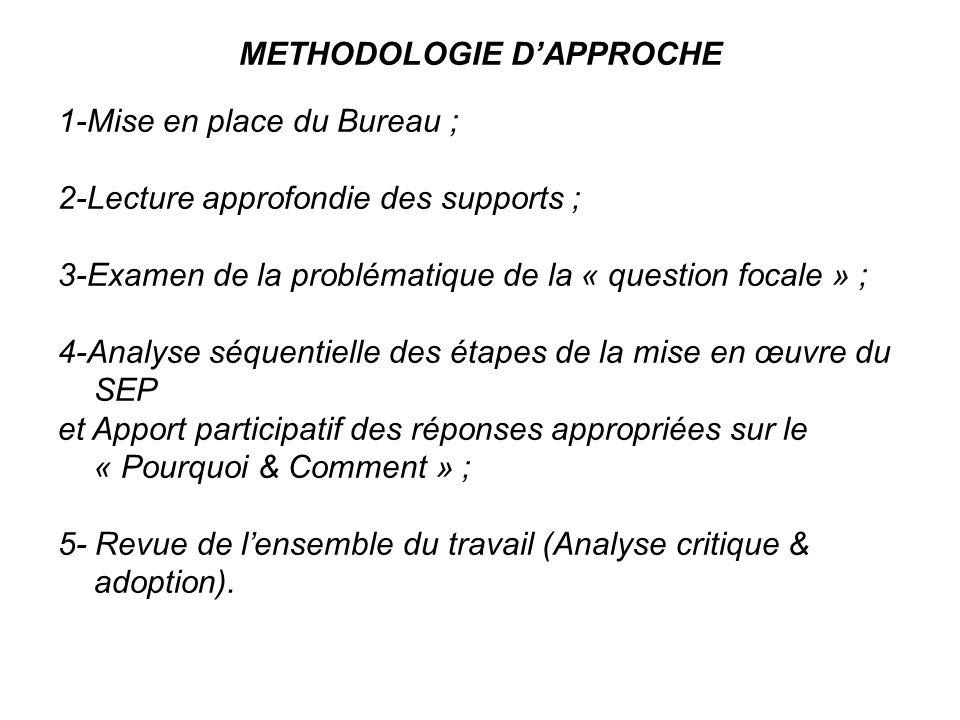 METHODOLOGIE DAPPROCHE 1-Mise en place du Bureau ; 2-Lecture approfondie des supports ; 3-Examen de la problématique de la « question focale » ; 4-Ana