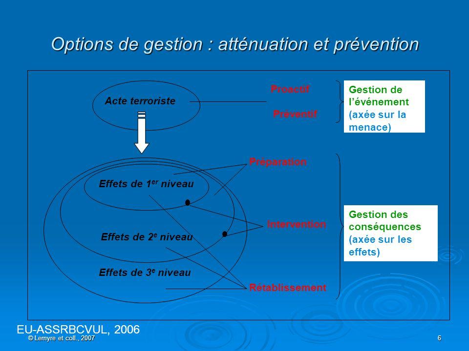 © Lemyre et coll., 2007 6 Options de gestion : atténuation et prévention Rétablissement Intervention Préparation Proactif Préventif Acte terroriste Ef