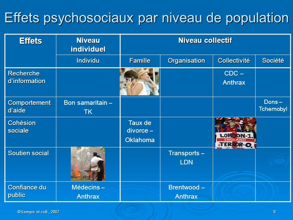 © Lemyre et coll., 2007 8 Effets Niveau individuel Niveau collectif IndividuFamilleOrganisationCollectivitéSociété Recherche dinformation CDC – Anthra