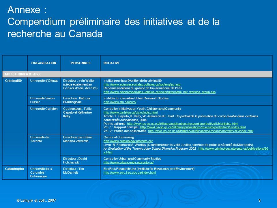 © Lemyre et coll., 2007 9 Annexe : Compendium préliminaire des initiatives et de la recherche au Canada ORGANISATIONPERSONNESINITIATIVE MILIEU UNIVERS