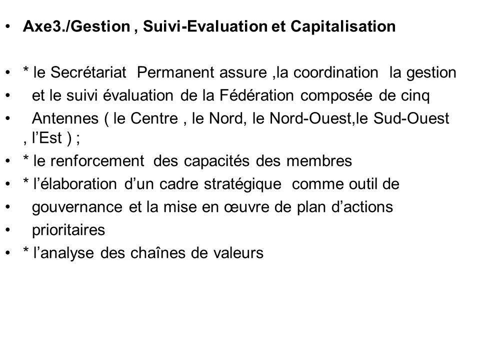 Axe3./Gestion, Suivi-Evaluation et Capitalisation * le Secrétariat Permanent assure,la coordination la gestion et le suivi évaluation de la Fédération