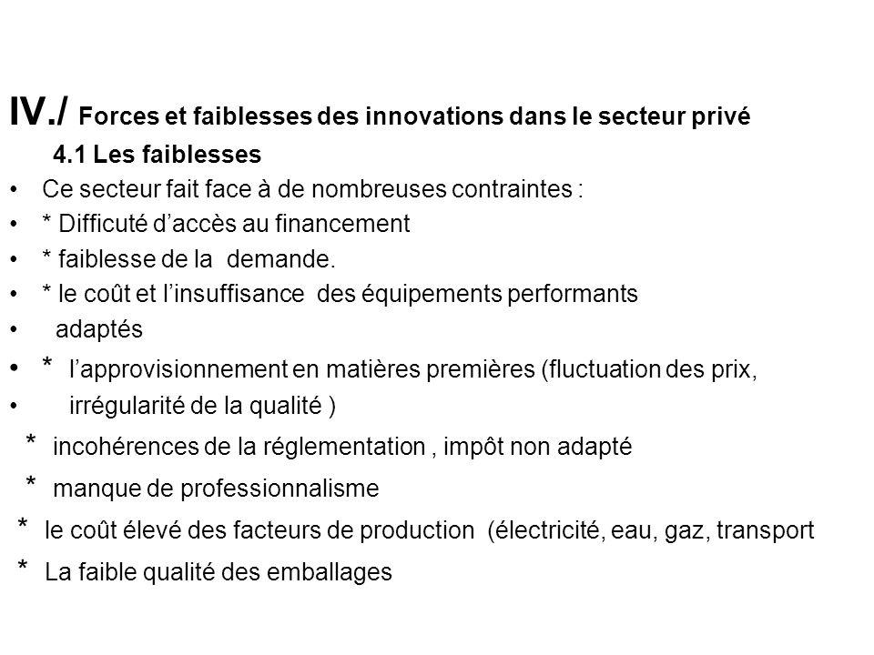 IV./ Forces et faiblesses des innovations dans le secteur privé 4.1 Les faiblesses Ce secteur fait face à de nombreuses contraintes : * Difficuté dacc
