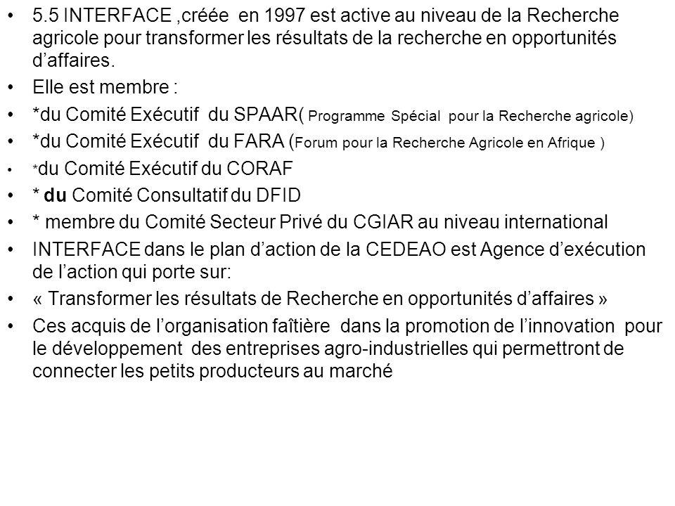 5.5 INTERFACE,créée en 1997 est active au niveau de la Recherche agricole pour transformer les résultats de la recherche en opportunités daffaires. El
