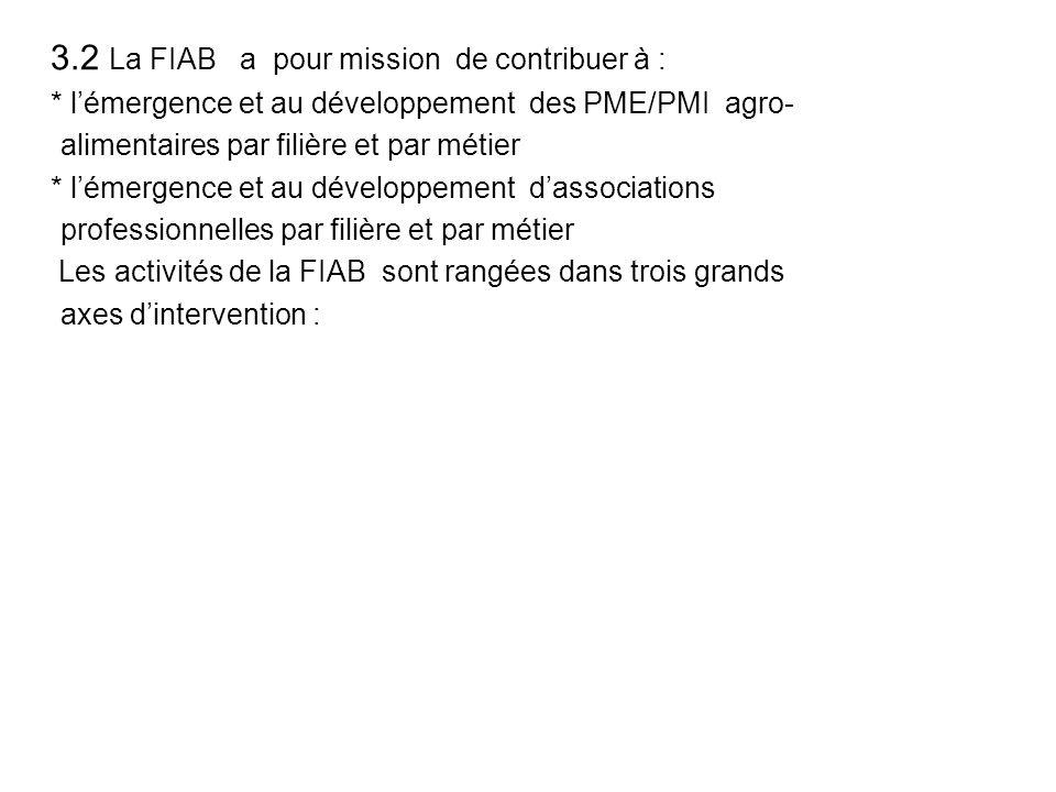3.2 La FIAB a pour mission de contribuer à : * lémergence et au développement des PME/PMI agro- alimentaires par filière et par métier * lémergence et