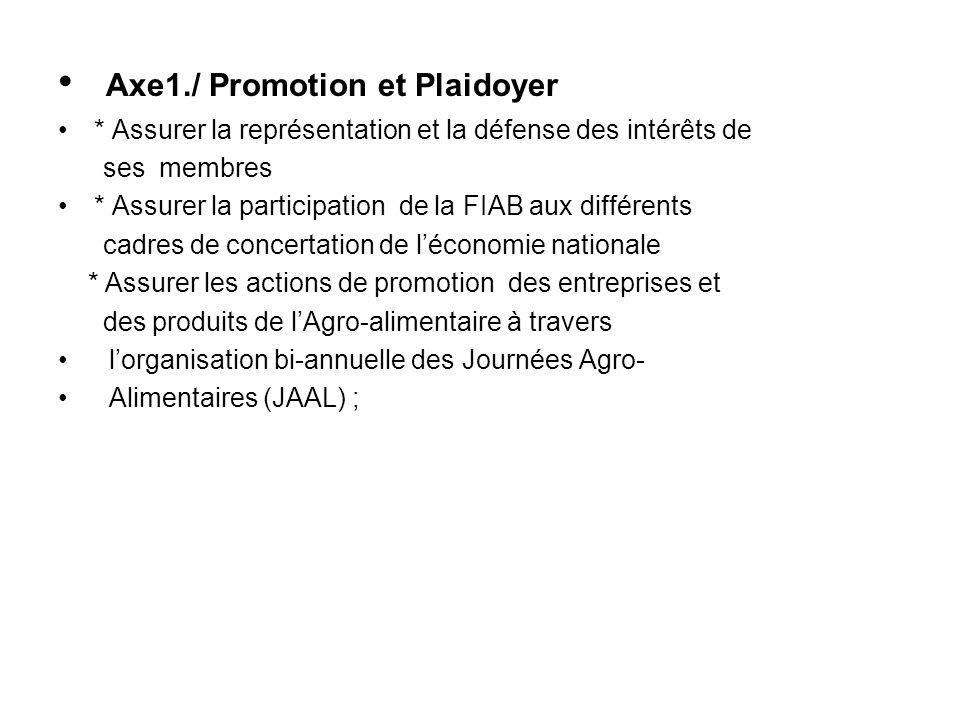 Axe1./ Promotion et Plaidoyer * Assurer la représentation et la défense des intérêts de ses membres * Assurer la participation de la FIAB aux différen