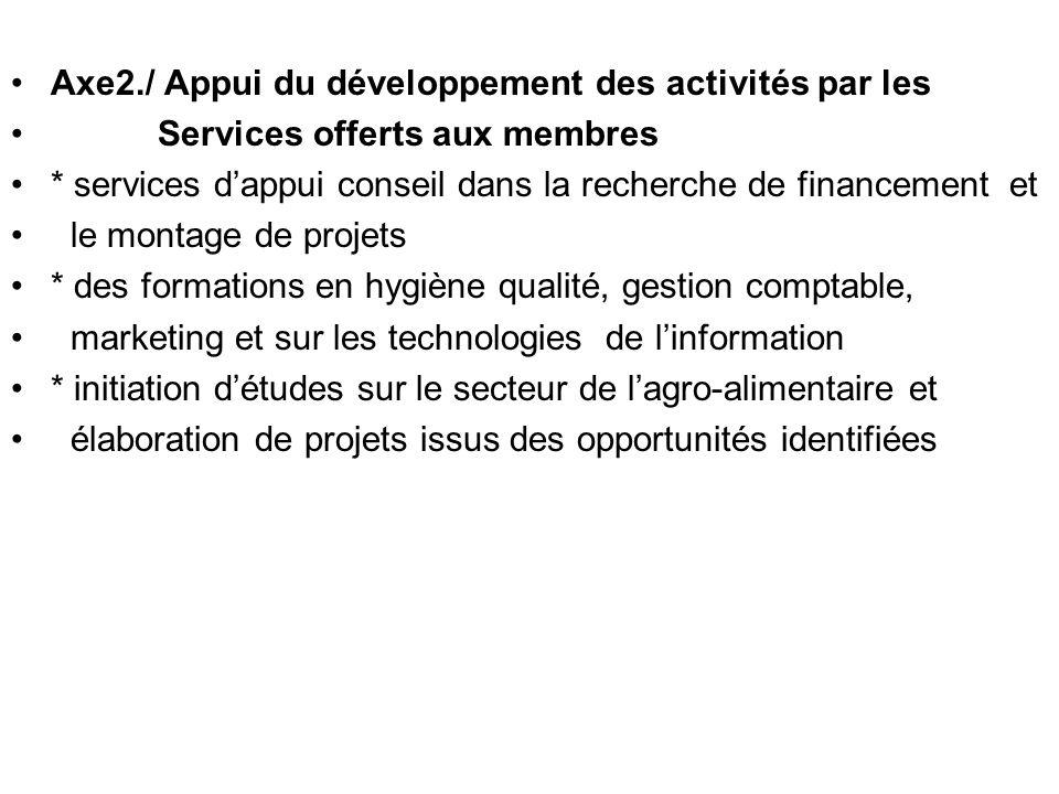 Axe2./ Appui du développement des activités par les Services offerts aux membres * services dappui conseil dans la recherche de financement et le mont
