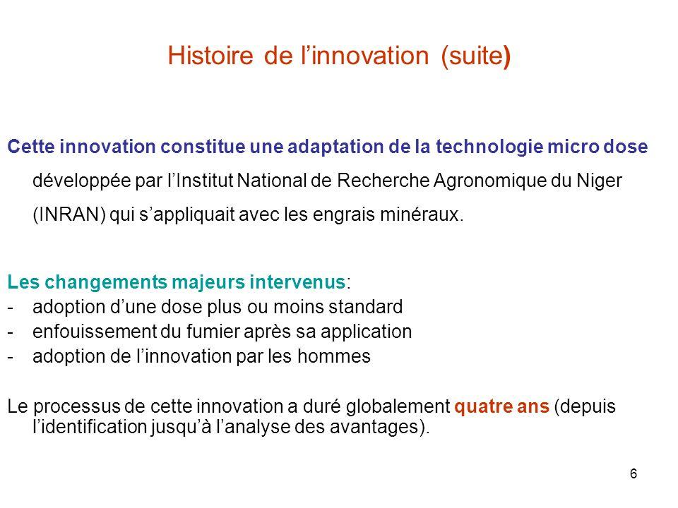 6 Histoire de linnovation (suite) Cette innovation constitue une adaptation de la technologie micro dose développée par lInstitut National de Recherch
