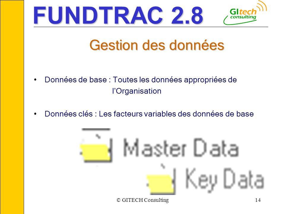 © GITECH Consulting14 ___________________________________________________________ Données de base : Toutes les données appropriées de lOrganisation Do