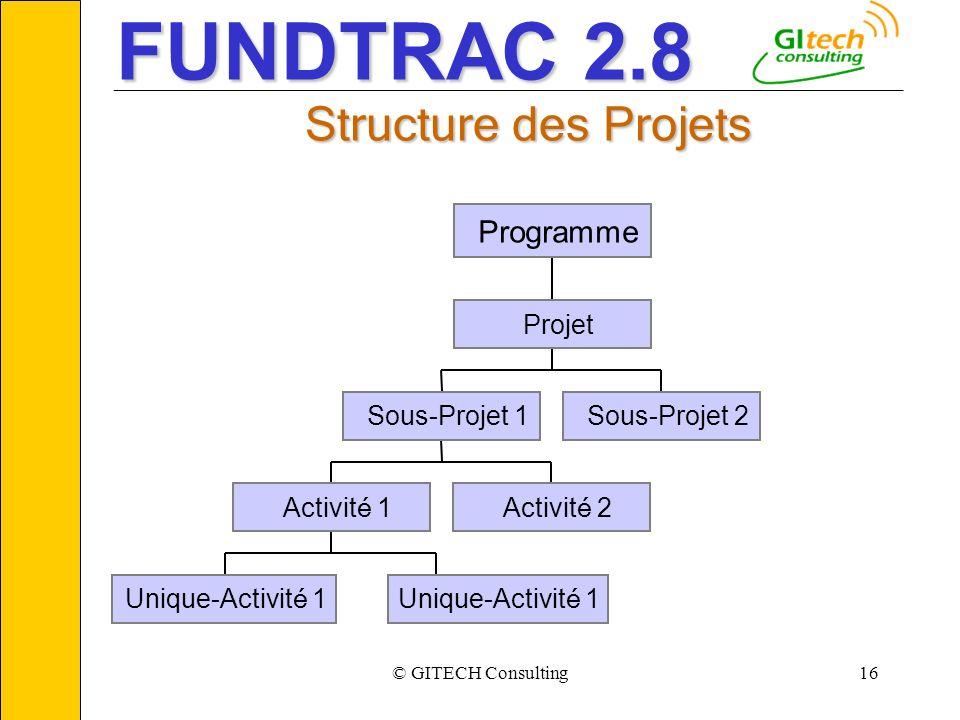 © GITECH Consulting16 ___________________________________________________________ Unique-Activit é 1 Activit é 1Activit é 2 Sous-Projet 1Sous-Projet 2